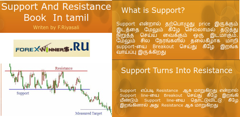 Ali's The Support And Resistance Book in Tamil Language