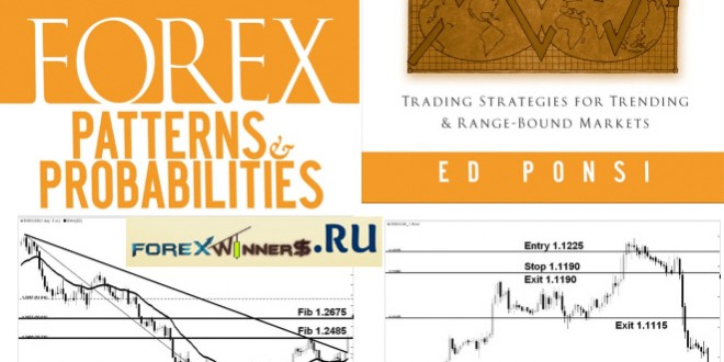 Forex patterns and probabilities free download