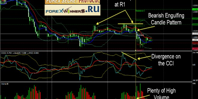 Knowledge to action - ultimate forex profits