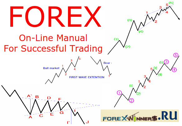 On-Line Manual for successful trading