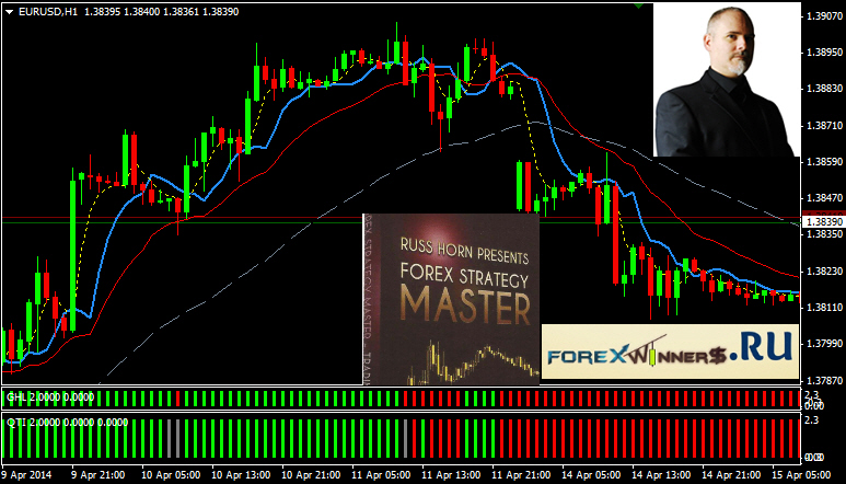 What is forex market mechanism explain