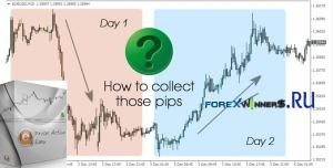 Price Action Easy – learn price action trading