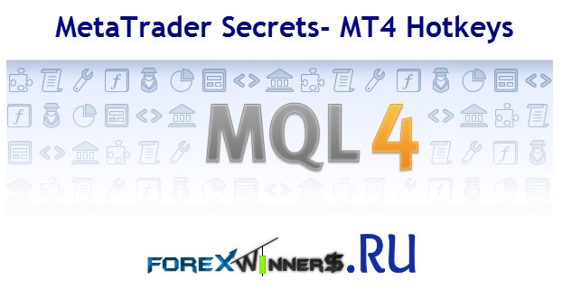 Profitable FOREX strategy using envelopes indicator - YouTube