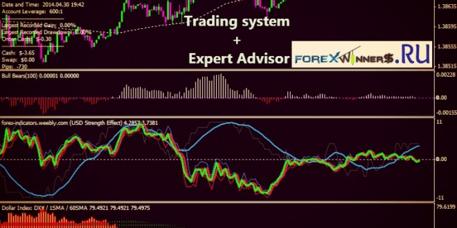 100% mechanical trading systemsForex Factory