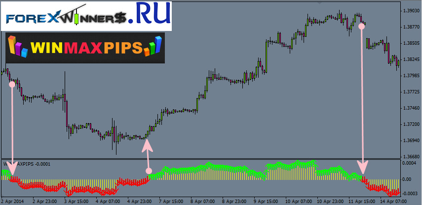 Download forex success system 5.3