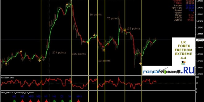 Forex forum uk