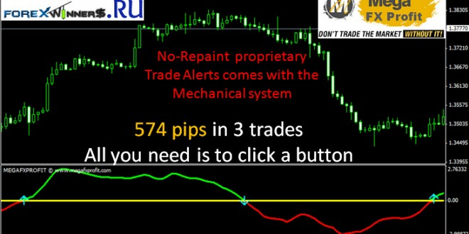 Forex winners free download