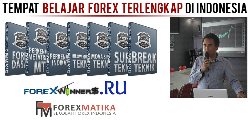Pelatihan trading option di surabaya