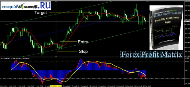 Forex growth code free download