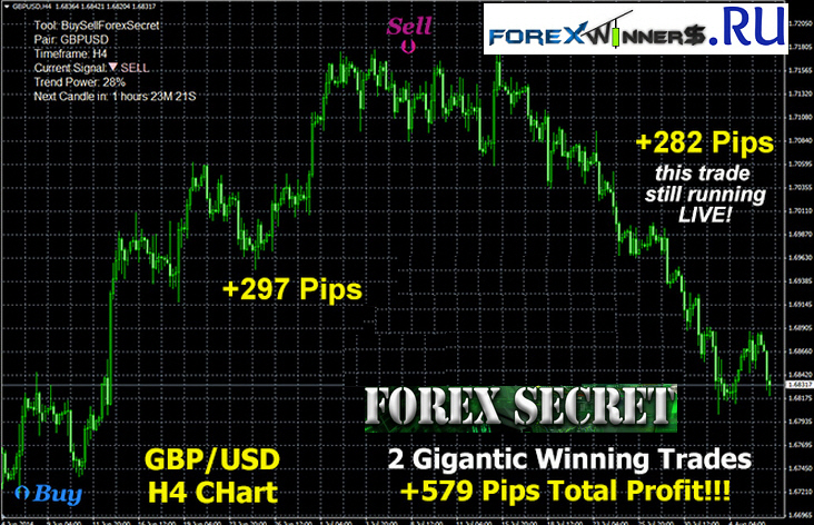 Forex trading explain in tamil