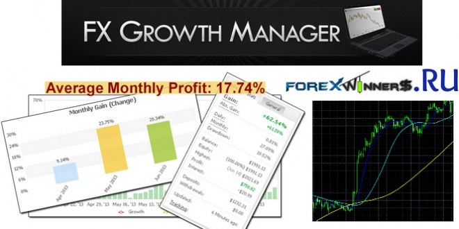 fxgrowthmanager indicator
