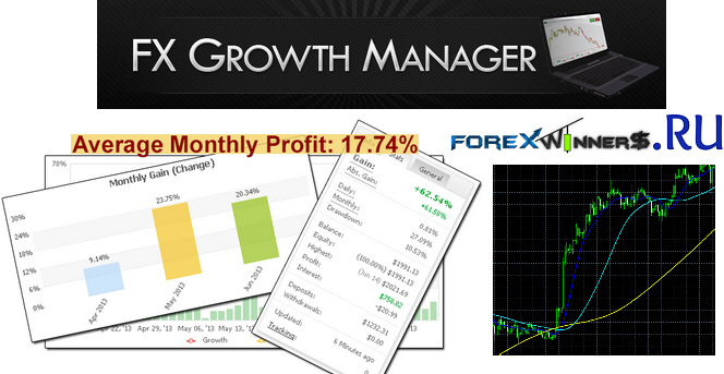 Forex growth manager ea
