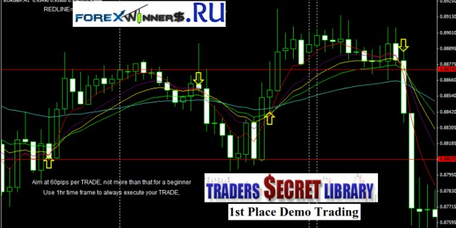 Murrey math trading system for all traded markets by t.h.e. murrey