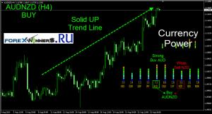 Forex currency meter indicator