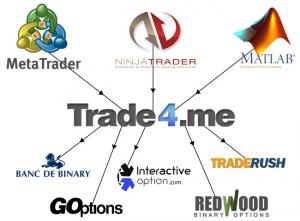 binary options social trading network-binary options Copy Trade