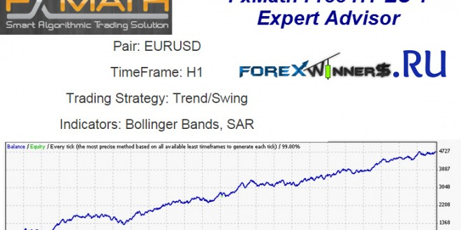 Forex expert advisor download
