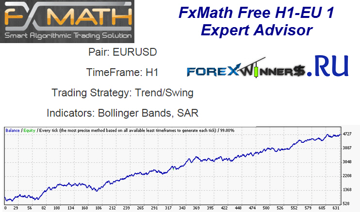 Free expert advisor for forex trading