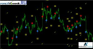 arithmetictrading -Arithmetic-eurusd-h1-trend-trader