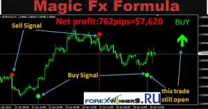 Magic Fx Formula indicator-V2