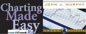 John J Murphy – Charting Made Easy-book