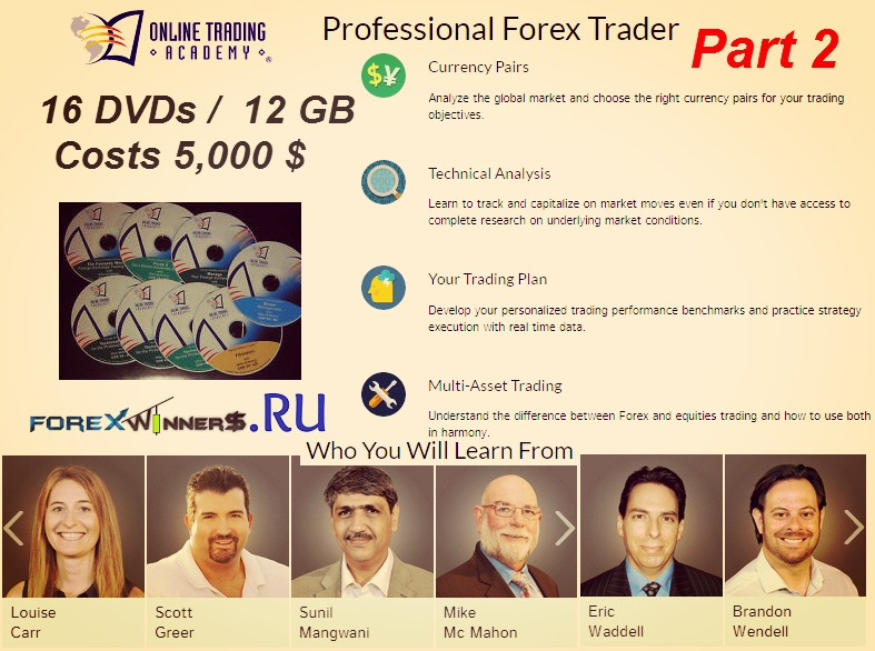 Forex trading as a profession