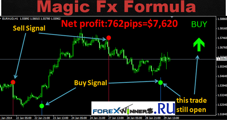 Download robot forex 2017 profesional v.2