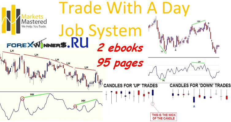 Imagine trading system jobs
