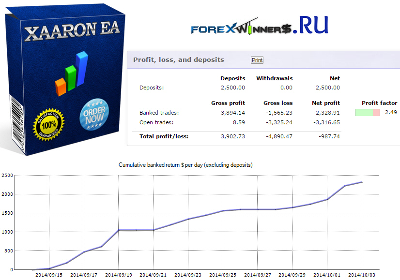 Vogon forex ea free download