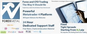 Forex-Metal Broker offers Forex and Binary Options trading