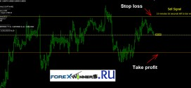 Forex auto scaler free download