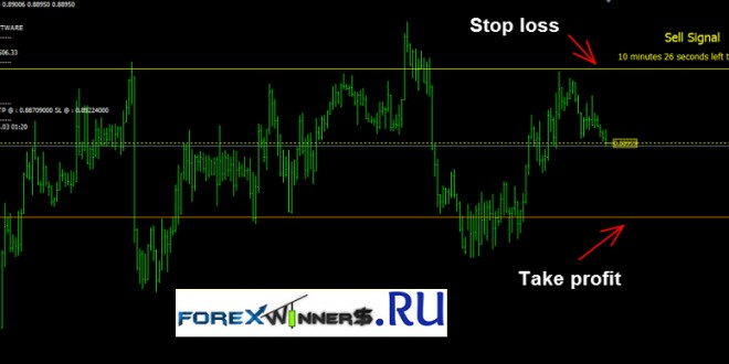 Forex auto trader free download