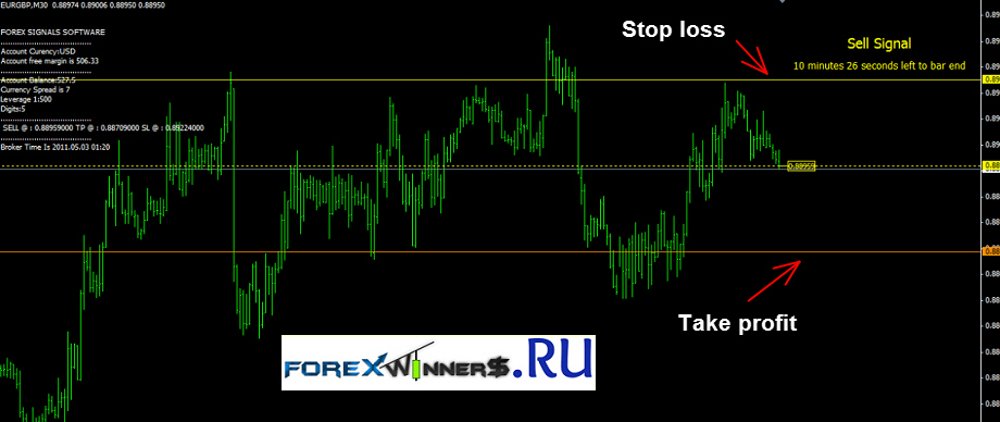 Forex trade signal software