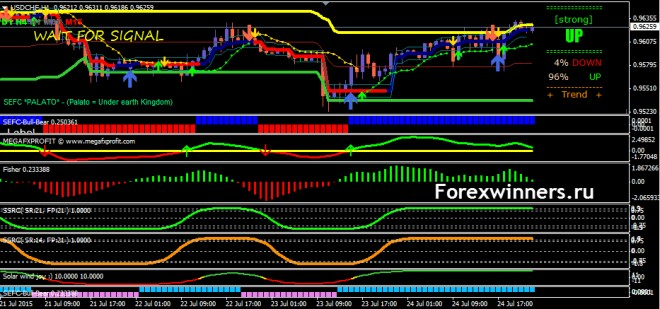 Best russian forex forum