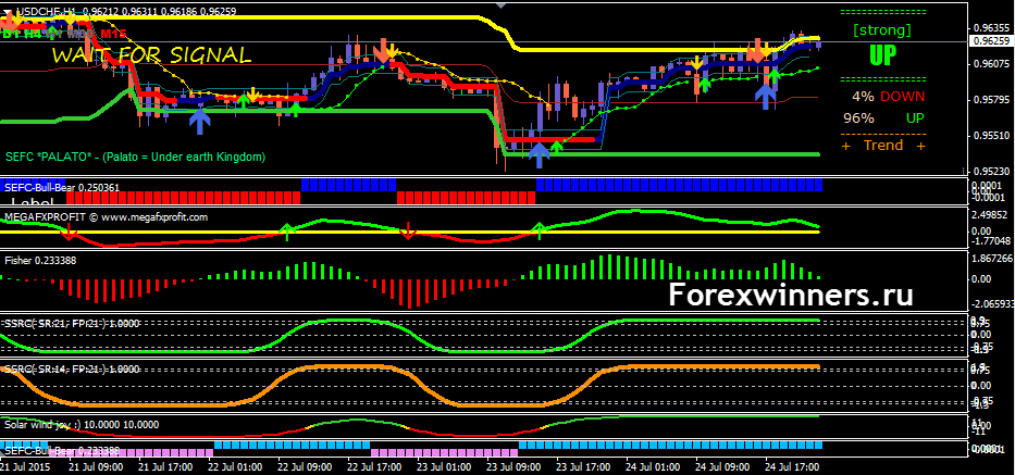 Forex ea software free download
