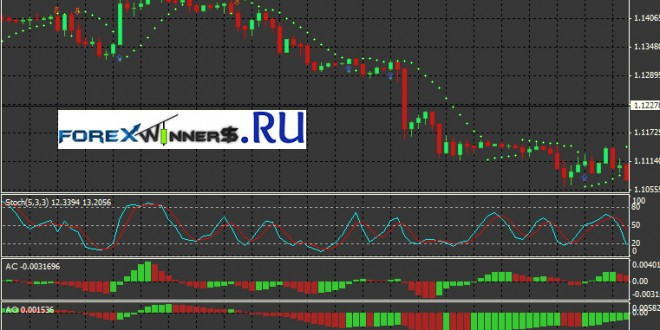 34 ema scalping with trend lines strategy master cryptocurrencybinary options forex trader in east a