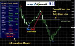 Forex Ultimate Trend Signals Indicator