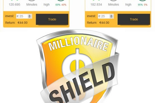 How to become a millionaire trading binary options