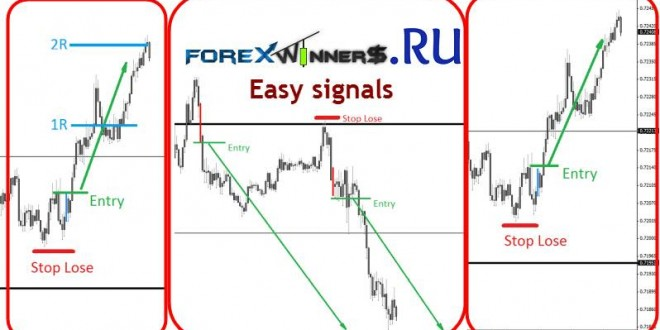 Forex trading signals download