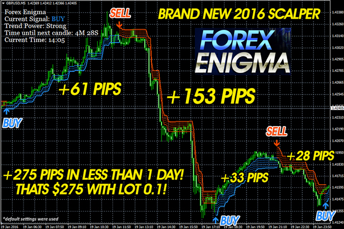Free download forex signal 30