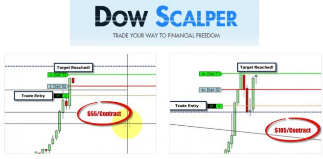 Forex price action scalping bob volman review
