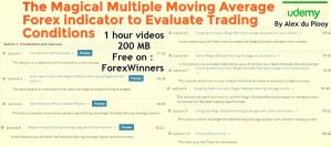 Use the Magic Multiple Moving Average Trading system