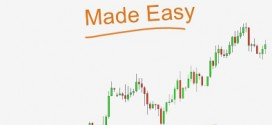Practical Trend Trading Made Easy
