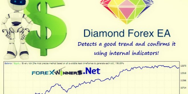 Forex diamond mq4