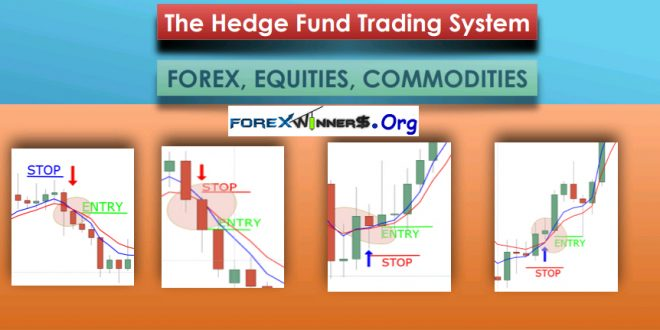 Selling a trading system to a hedge fund