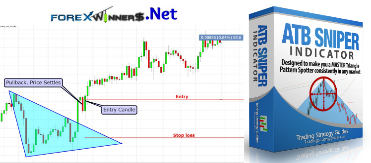 Vortex sniper forex system review