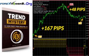 NEW Trend Mystery System – 2019 profit forex indicator