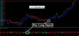 Forex Stryder- New Trading Concept And Breakthrough Mathematical Technology
