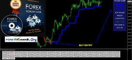 FX Eagle Code Forex System – Trend Dashboard And Trading Signals