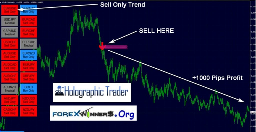Fx Eagle Dashboard Forex System Trading Signals For Every Day