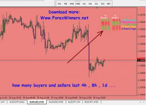 Buyers Sellers Strength V1.1r